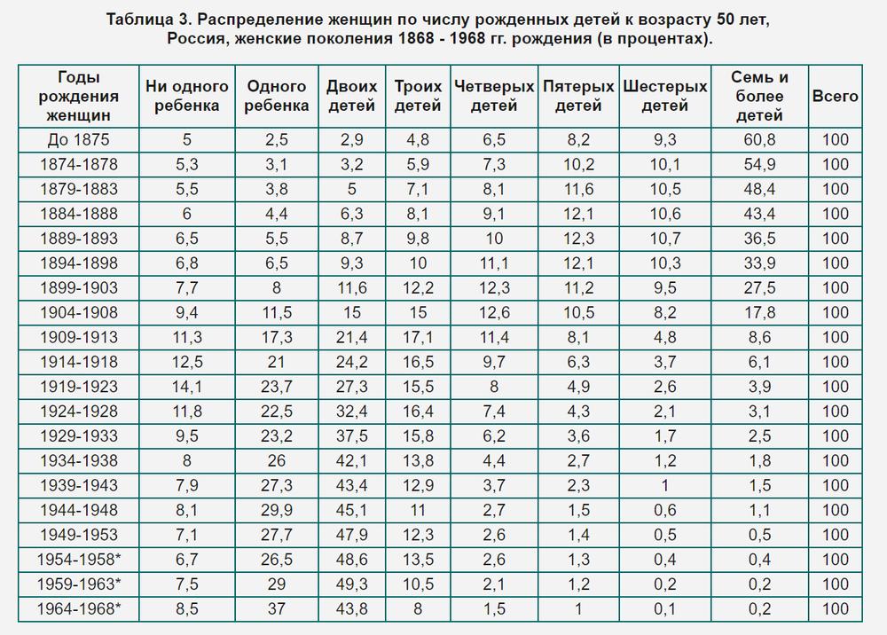 demographics.thumb.png.52fa90e38e7e4abca