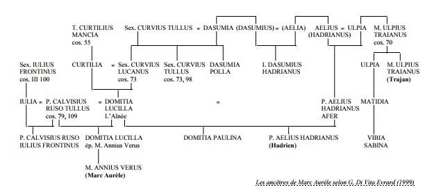 Домиция Луцилла.jpg