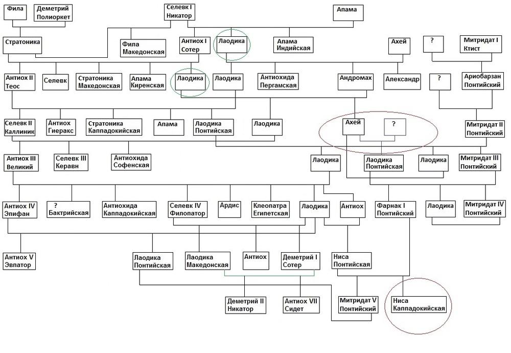 Селевкиды и их родственники.jpg