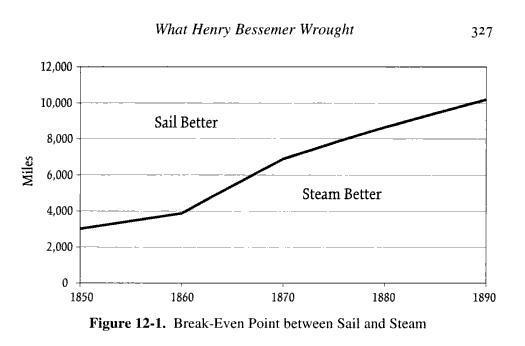 Sail-steam.JPG