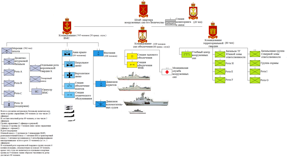 Armed_Forces_of_Malta.png