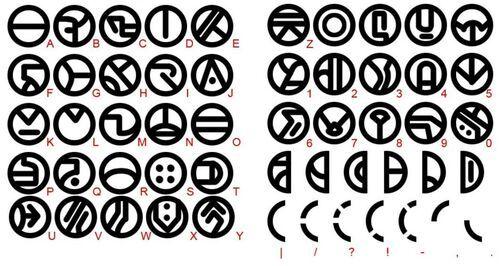 Umbaran_alphabet.jpg