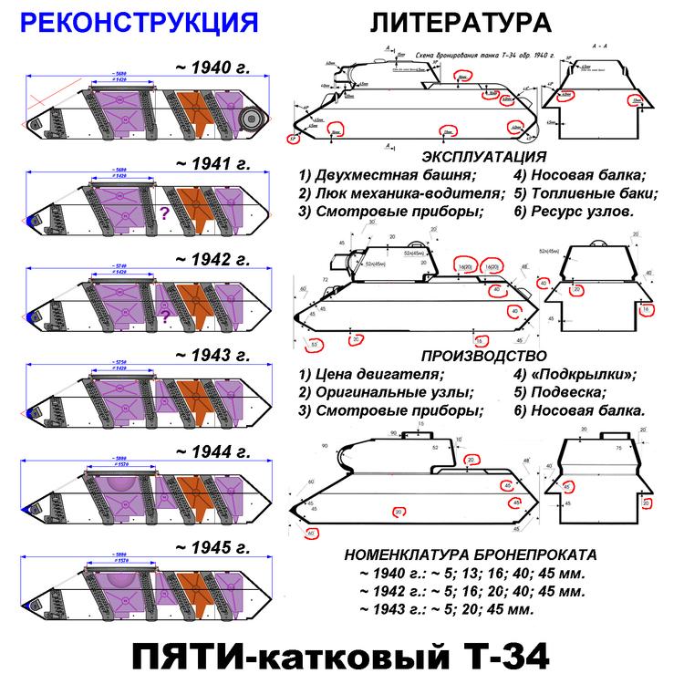 Т-34 ХХ 01.jpg