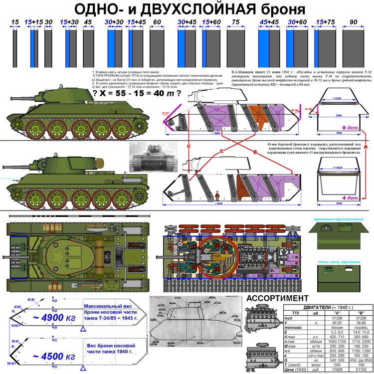 Т-34 ХХ 02.jpg