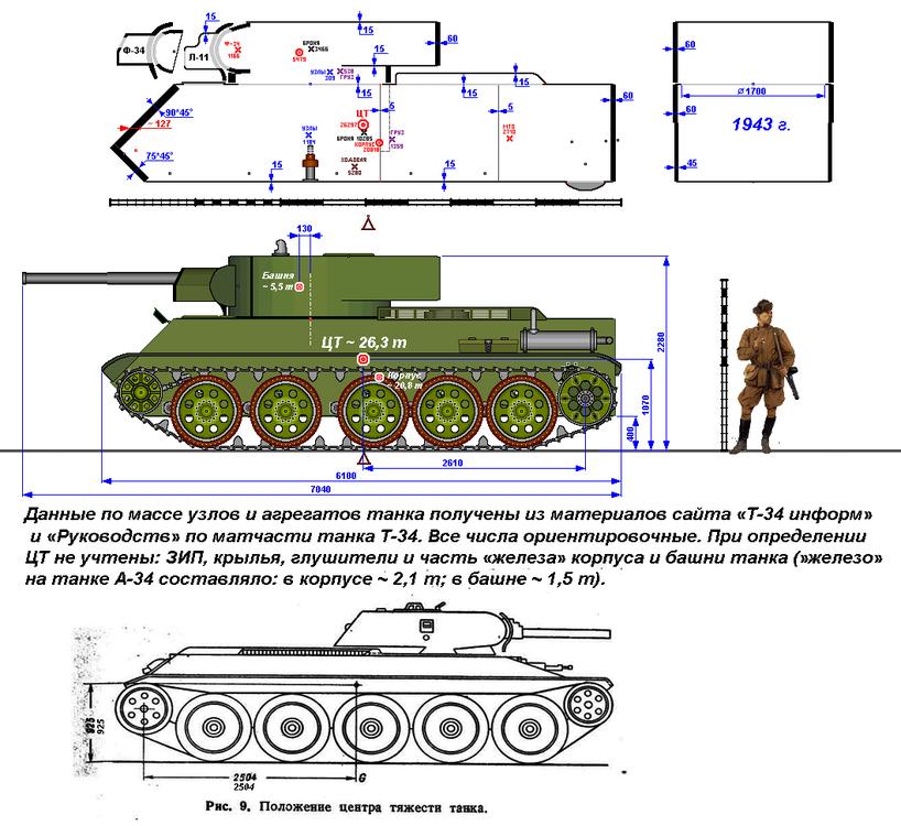 ЦТ Т-34Х.jpg