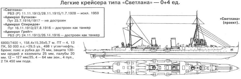 Svetlana_ПВО_1.jpg